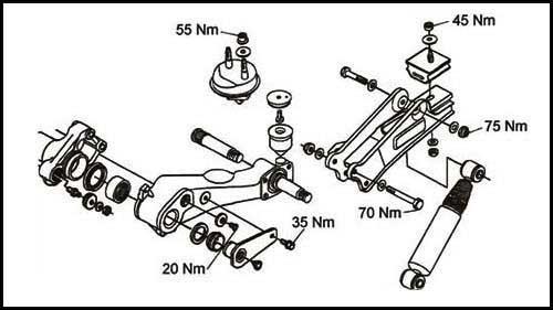 Mechanika belki krok po kroku, mechanika techniczna belki